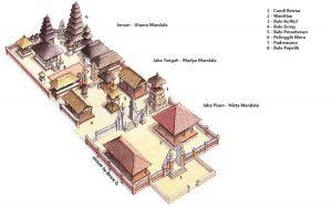tempio balinese spiegazione