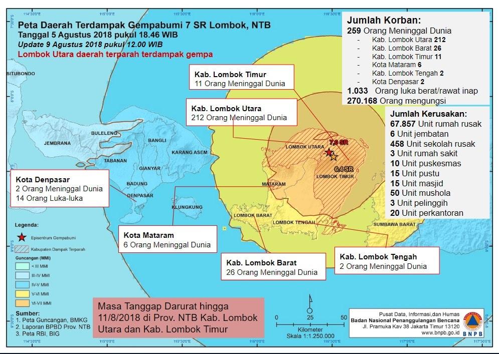 aggiornamento terremoto lombok 9 agosto