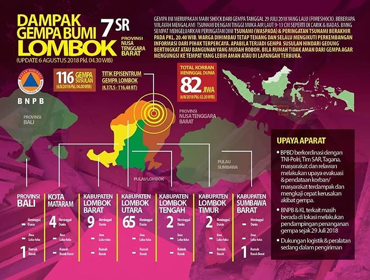 infografica terremoto lombok 2018